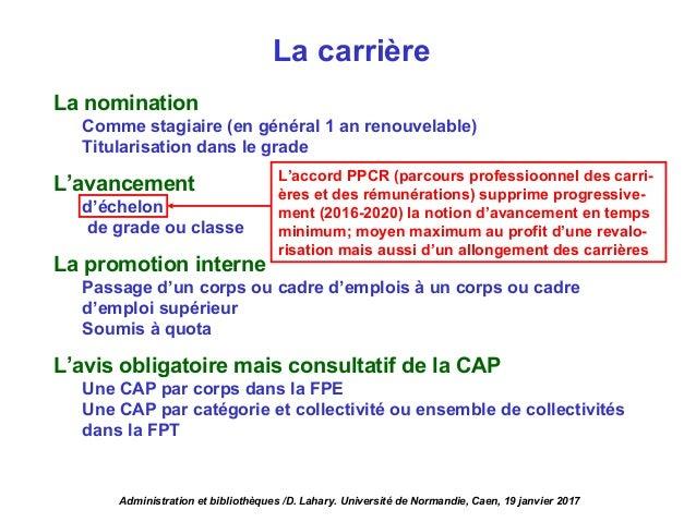 La carrière La nomination Comme stagiaire (en général 1 an renouvelable) Titularisation dans le grade L'avancement d'échel...