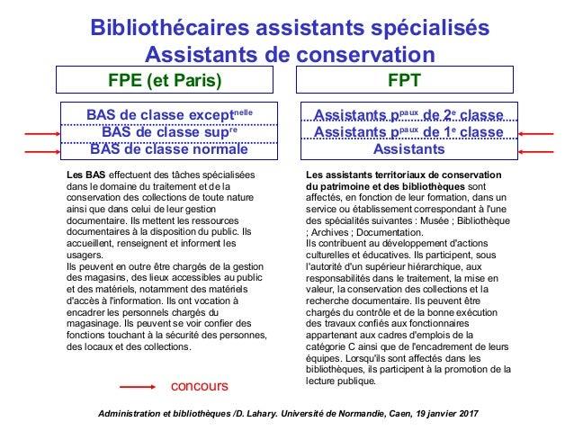 Bibliothécaires assistants spécialisés Assistants de conservation FPE (et Paris) FPT Les BAS effectuent des tâches spécial...