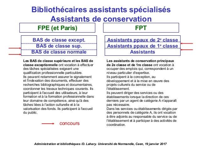 FPE (et Paris) FPT Les BAS de classe supérieure et les BAS de classe exceptionnelle ont vocation à effectuer des tâches sp...