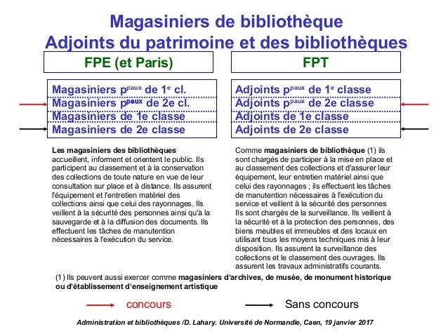 FPE (et Paris) FPT Les magasiniers des bibliothèques accueillent, informent et orientent le public. Ils participent au cla...
