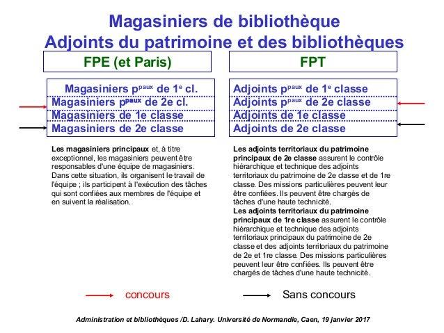 FPE (et Paris) FPT Les magasiniers principaux et, à titre exceptionnel, les magasiniers peuvent être responsables d'une éq...