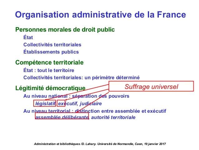 Organisation administrative de la France Personnes morales de droit public État Collectivités territoriales Établissements...