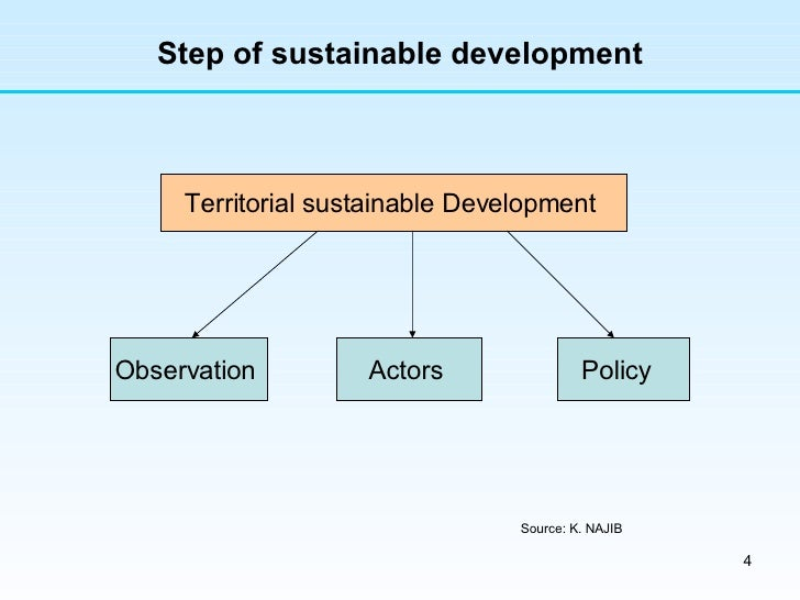 """a socio economic model for sustainable fashion Interested in european research  socio-economic tools for  """"sustainable development should become the central objective of all."""