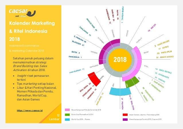 12 Lembar Setahun penuh peluang dalam memaksimalkan strategi Brand Building dan Sales Activation di tahun 2018.  Insight ...