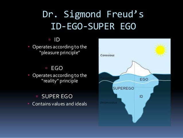 sigmond freud's psychoanalytic theory of personality Freud's theories of personality development were a necessary precursor to the development of today's far more complex psychoanalytic theories of personality.
