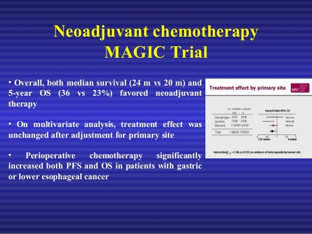 Neoadjuvant Therapy of Rectal Cancer: Pathologic Versus Clinical CR