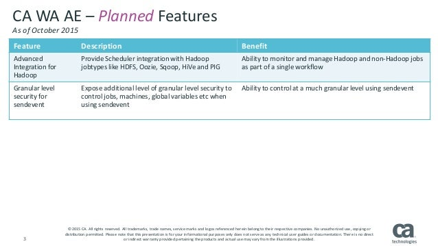 CA External WAAE Roadmap - UK User Group - CA Workload