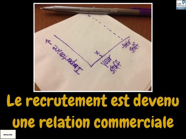 Le recrutement est devenu une relation commerciale