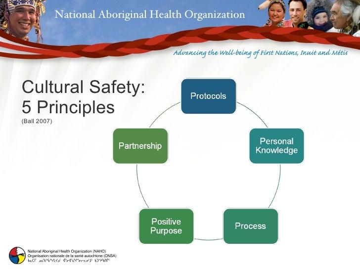 cultural safety Cox, leonie & taua, christine (2012) cultural safety : cultural considerations in  forbes, helen & watt, elizabeth (eds) jarvis's physical.