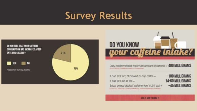 caffeine consumption While greatly limiting caffeine to this age group would be ideal, because of the increasing demands placed on teenagers in regards to school, sports, and even work caffeine consumption is becoming more common with this age group.