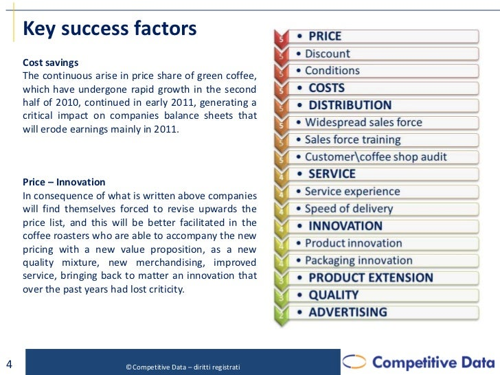critical success factors of green mountain coffee roasters Green mountain coffee roasters  poll 8: success factors  using metaphor in e-learning design to mesmerize your learners page 26.
