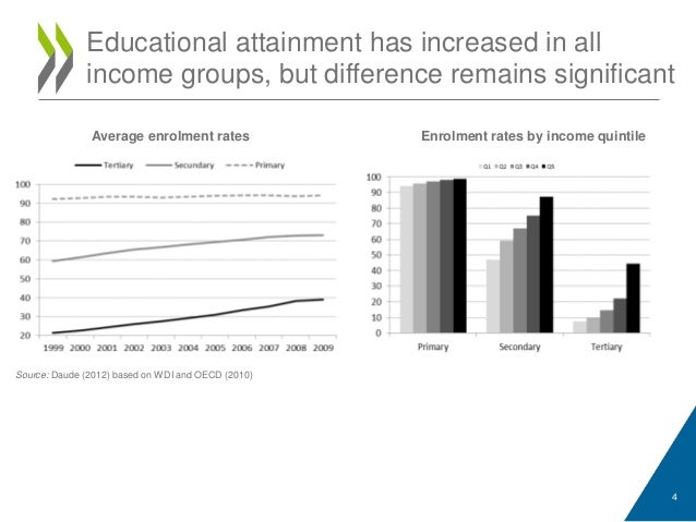 Emerging middle classes, education and social mobility in