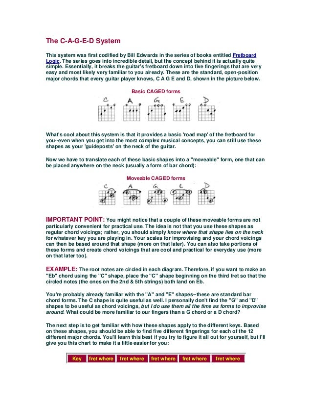 Enchanting Anyway You Want It Chords Image Basic Guitar Chords For