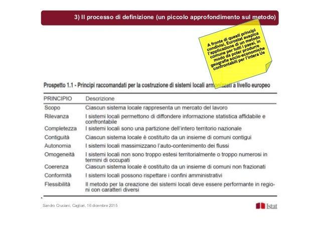 Sandro Cruciani, Cagliari, 16 dicembre 2015 3) Il processo di definizione (un piccolo approfondimento sul metodo)