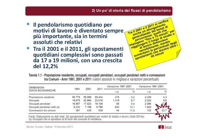 Sandro Cruciani, Cagliari, 16 dicembre 2015 Il pendolarismo quotidiano per motivi di lavoro è diventato sempre più importa...