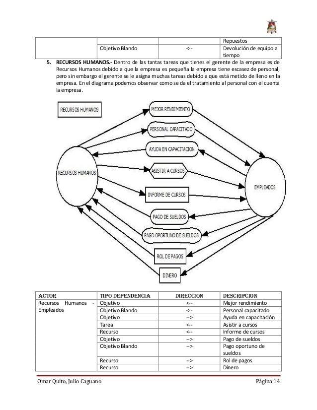 diagramas i  sistemas de informacion