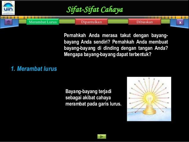 Cahaya & Alat Optik