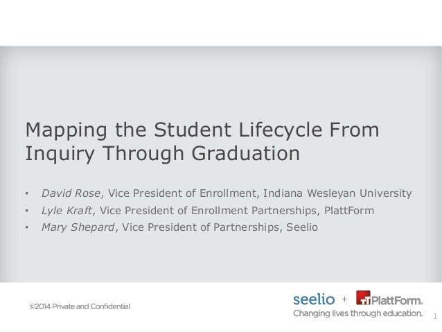 Mapping the Student Lifecycle From Inquiry Through Graduation • David Rose, Vice President of Enrollment, Indiana Wesleyan...