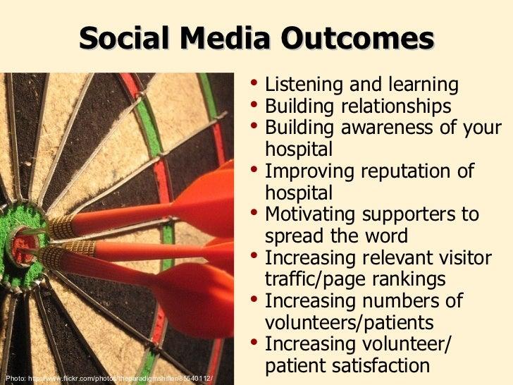 Social Media Outcomes <ul><li>Listening and learning </li></ul><ul><li>Building relationships </li></ul><ul><li>Building a...