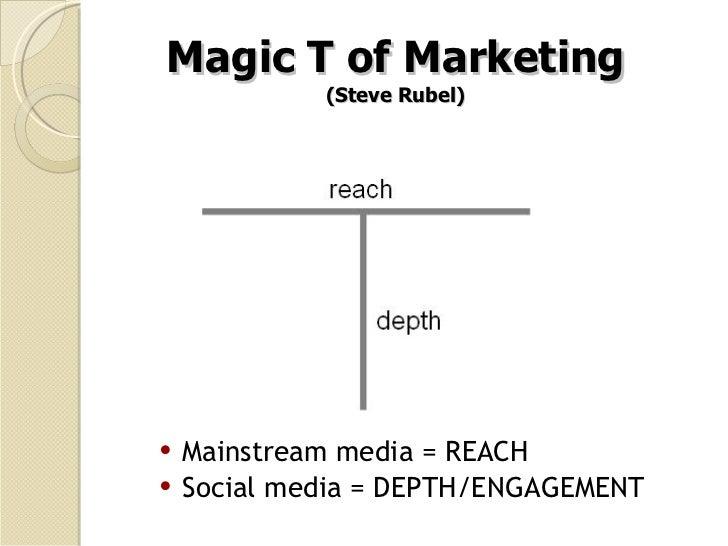 Magic T of Marketing (Steve Rubel) <ul><li>Mainstream media = REACH </li></ul><ul><li>Social media = DEPTH/ENGAGEMENT </li...