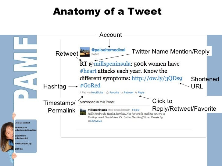 Anatomy of a Tweet Retweet Twitter Name Mention/Reply Shortened URL Hashtag Account Click to Reply/Retweet/Favorite Timest...
