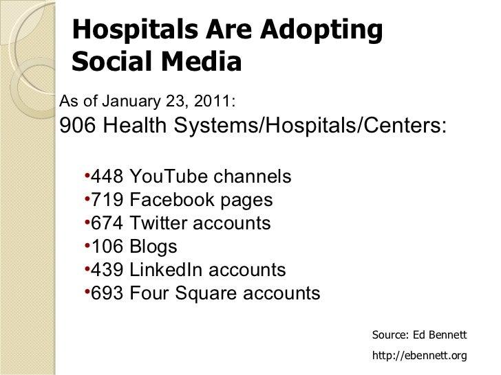 Hospitals Are Adopting Social Media <ul><li>As of January 23, 2011: </li></ul><ul><li>906 Health Systems/Hospitals/Centers...