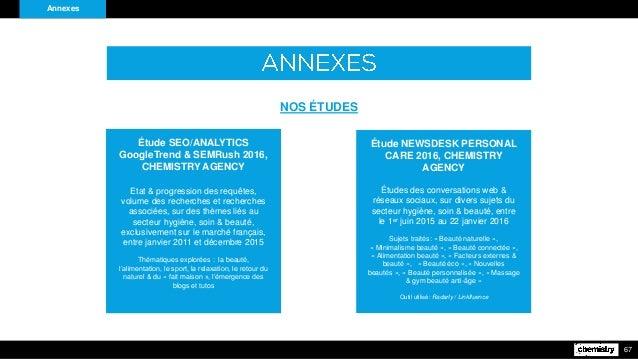 Annexes 67 NOS ÉTUDES Étude NEWSDESK PERSONAL CARE 2016, CHEMISTRY AGENCY Études des conversations web & réseaux sociaux, ...