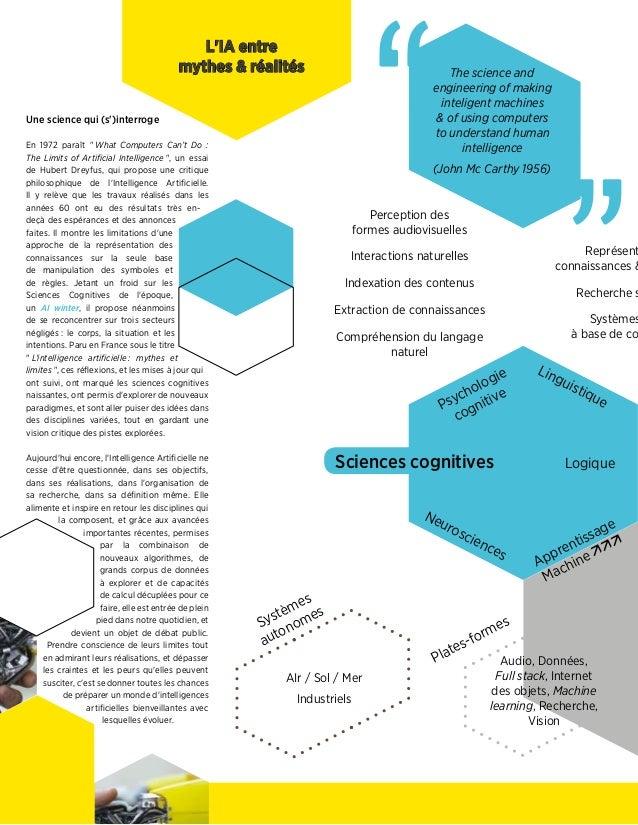 L'IA entre mythes & réalités Neurosciences Psychologie cognitive Logique Apprentissage Machine Linguistique Sciences c...