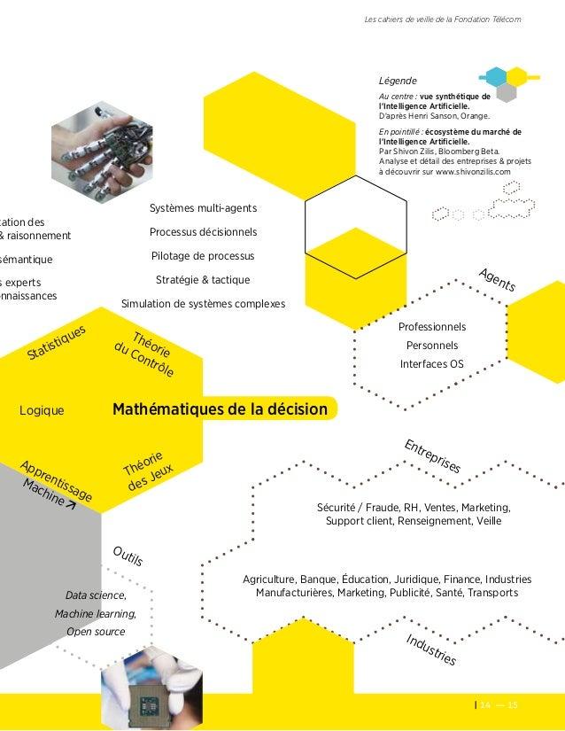 14 — 15 Les cahiers de veille de la Fondation Télécom Théorie du Contrôle Logique Apprentissage Machine Statistiques Th...