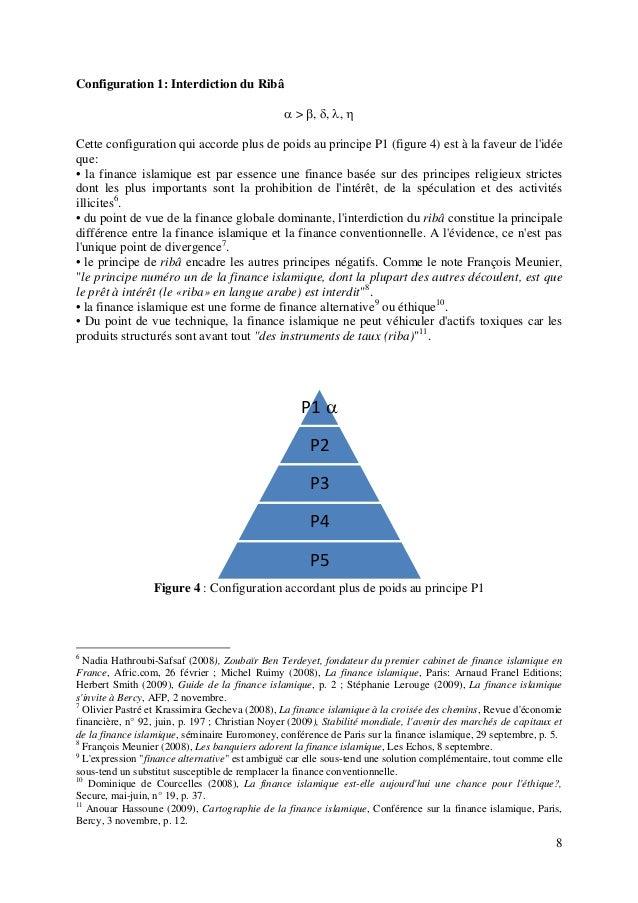 8 Configuration 1: Interdiction du Ribâ α > β, δ, λ, η Cette configuration qui accorde plus de poids au principe P1 (figur...