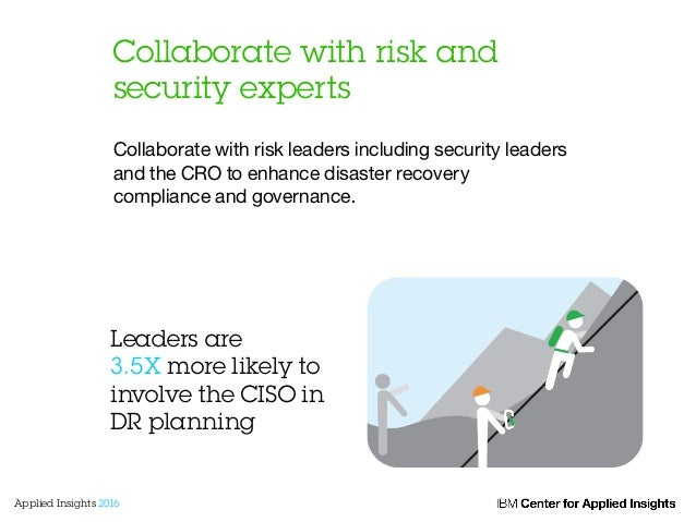 Collaborate with risk leaders including security leaders and the CRO to enhance disaster recovery compliance and governanc...