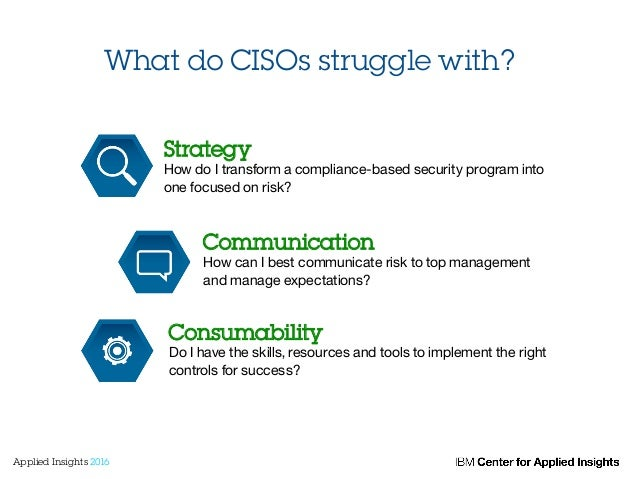 What do CISOs struggle with? Strategy How do I transform a compliance-based security program into one focused on risk? Com...