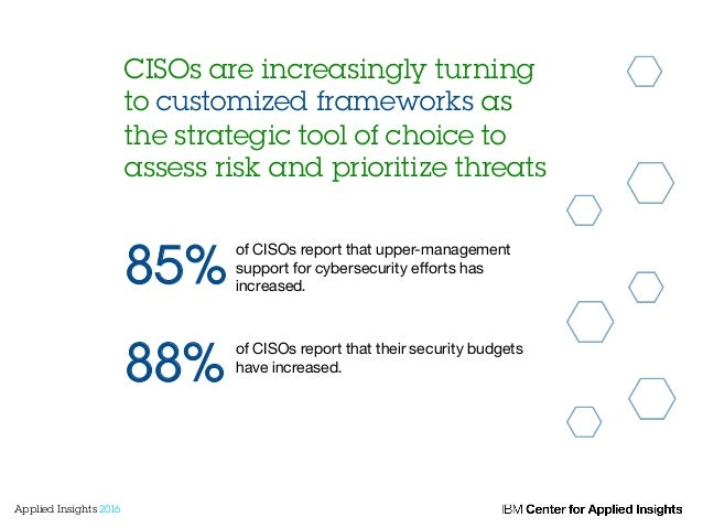 CISOs are increasingly turning to customized frameworks as the strategic tool of choice to assess risk and prioritize thre...