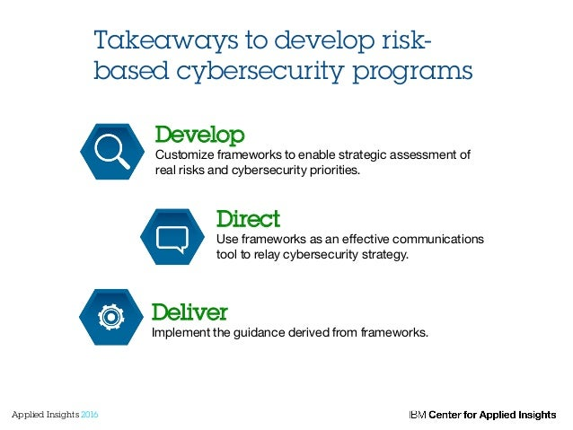 Takeaways to develop risk- based cybersecurity programs Develop Customize frameworks to enable strategic assessment of rea...