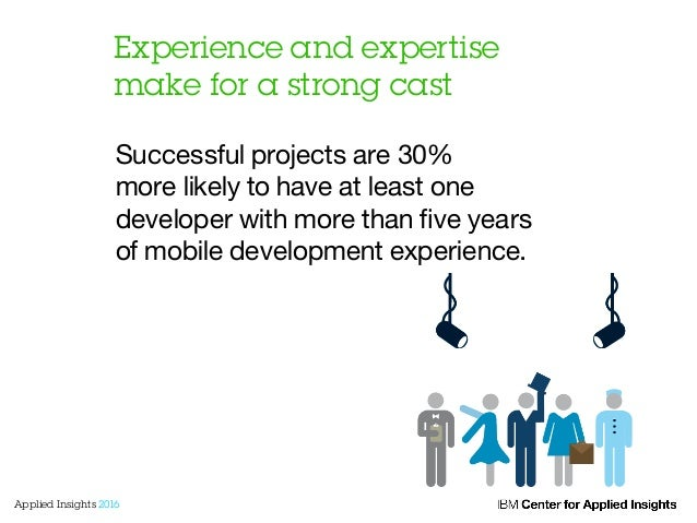 Experience and expertise make for a strong cast Successful projects are 30%  more likely to have at least one developer wi...