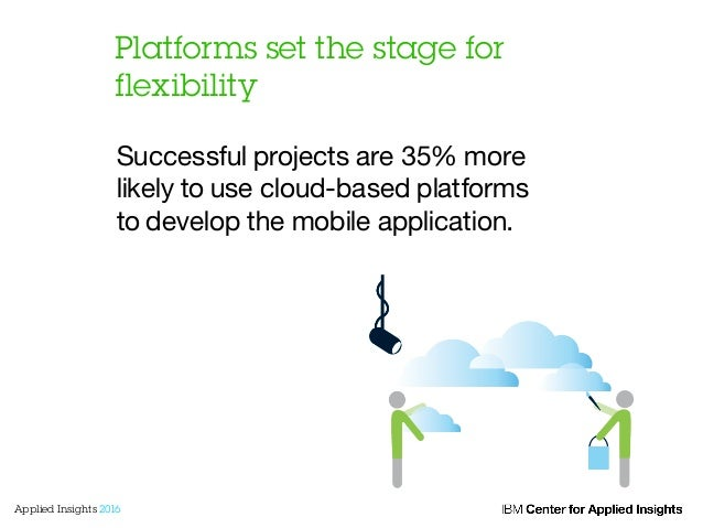Platforms set the stage for flexibility Successful projects are 35% more likely to use cloud-based platforms to develop th...
