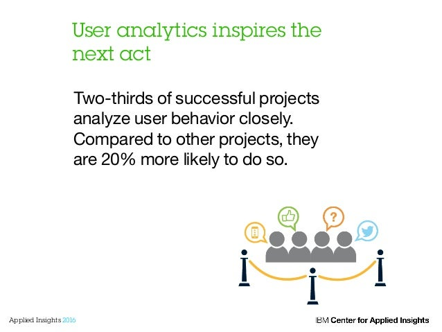 User analytics inspires the next act Two-thirds of successful projects analyze user behavior closely. Compared to other pr...