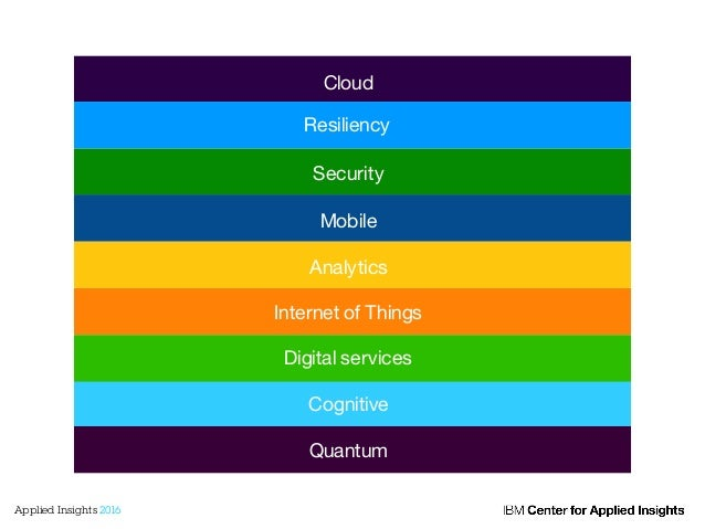 Cloud Mobile Security Analytics Internet of Things Cognitive Quantum Resiliency Digital services Applied Insights 2016