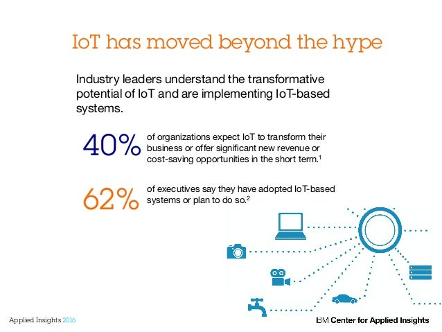 IoT has moved beyond the hype of organizations expect IoT to transform their business or offer significant new revenue or c...