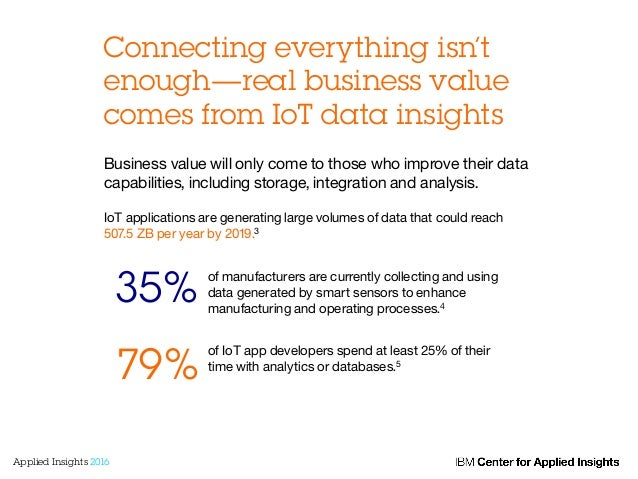 Connecting everything isn't enough—real business value comes from IoT data insights of manufacturers are currently collect...