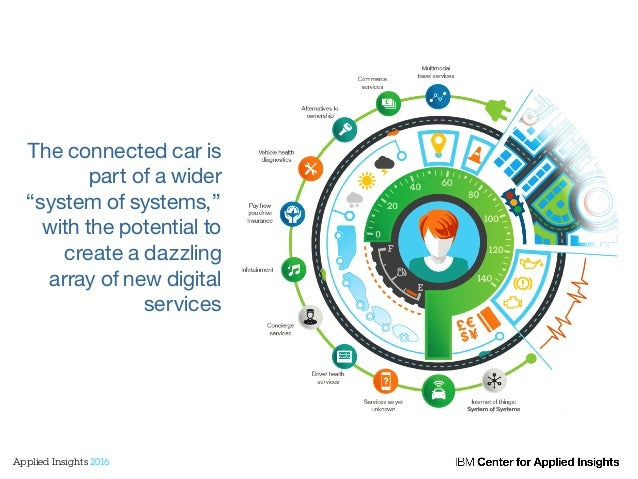 """The connected car is part of a wider """"system of systems,"""" with the potential to create a dazzling array of new digital ser..."""