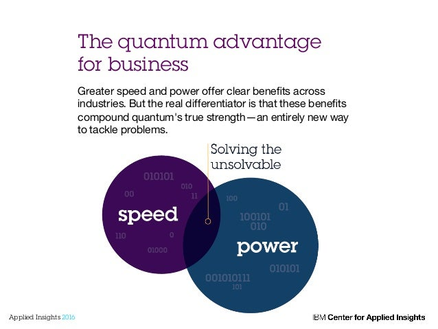 The quantum advantage for business Greater speed and power offer clear benefits across industries. But the real differentia...