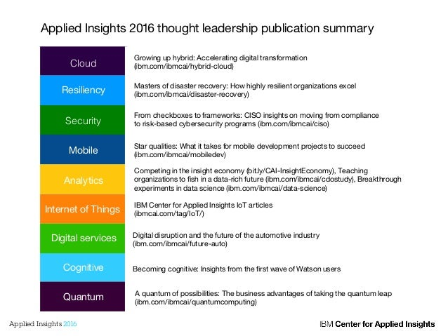 Cloud! Mobile Security! Analytics Internet of Things Cognitive Quantum Resiliency Digital services Applied Insights 2016 A...