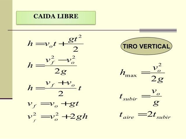 ecuaciones de movimiento parabolico yahoo dating