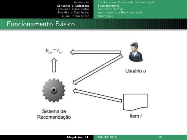 Sistemas de Recomendação: Conceitos, Técnicas, Ferramentas
