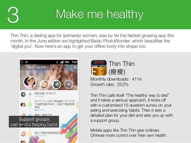 Thin Thin, a dieting app