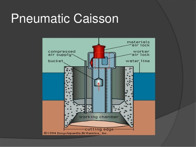 Caisson foundation.ppt