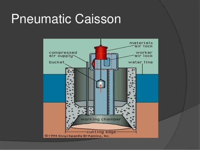 Caisson Foundationppt
