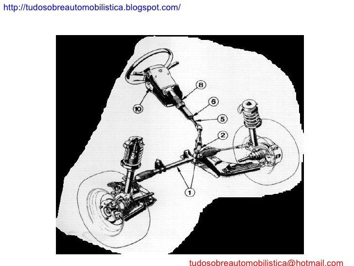 http://tudosobreautomobilistica.blogspot.com/