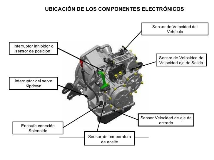 Sensores y actuadores de una transmision automatica